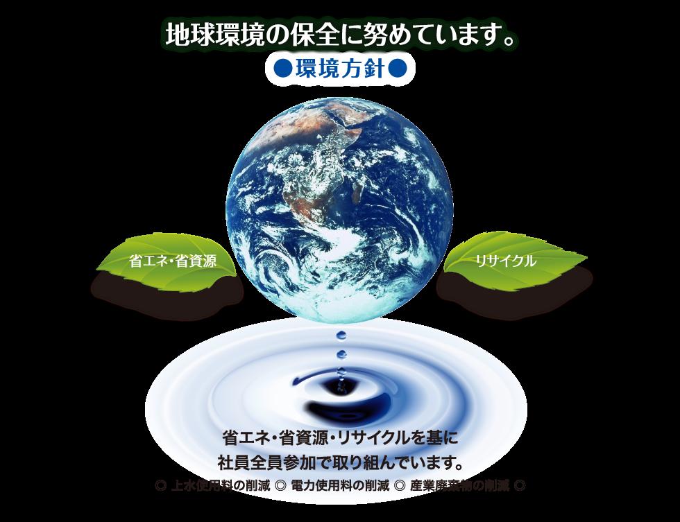 地球環境の保全に努めています。